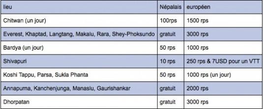 nepal.solo.1