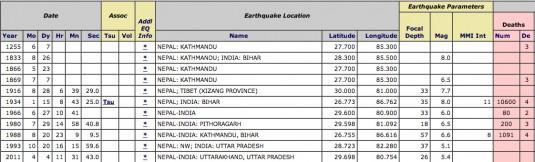 n513/tremblement.terre.nepal.jpg